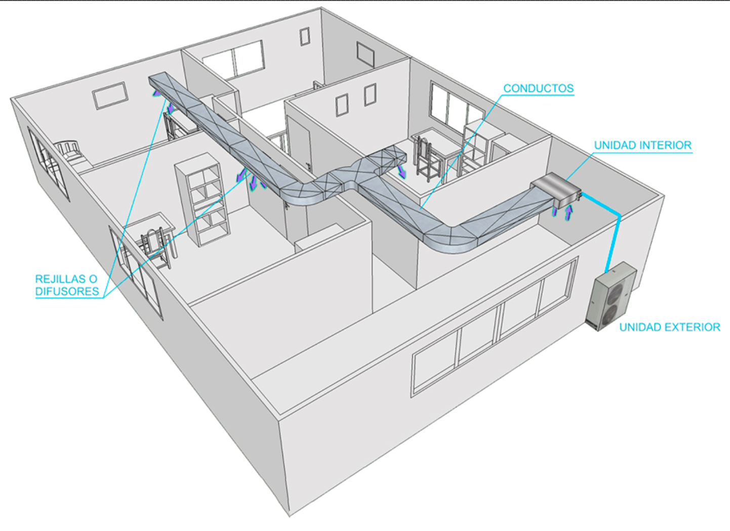 Esquema de la climatización de viviendas y oficinas. Climatización comercial